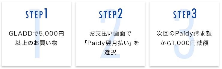 ステップ1 GLADDで5,000円以上のお買い物 ステップ2 お支払い画面で「Paidy翌月払い」を選択 ステップ3 次回のPaidy請求額から1,000円減額